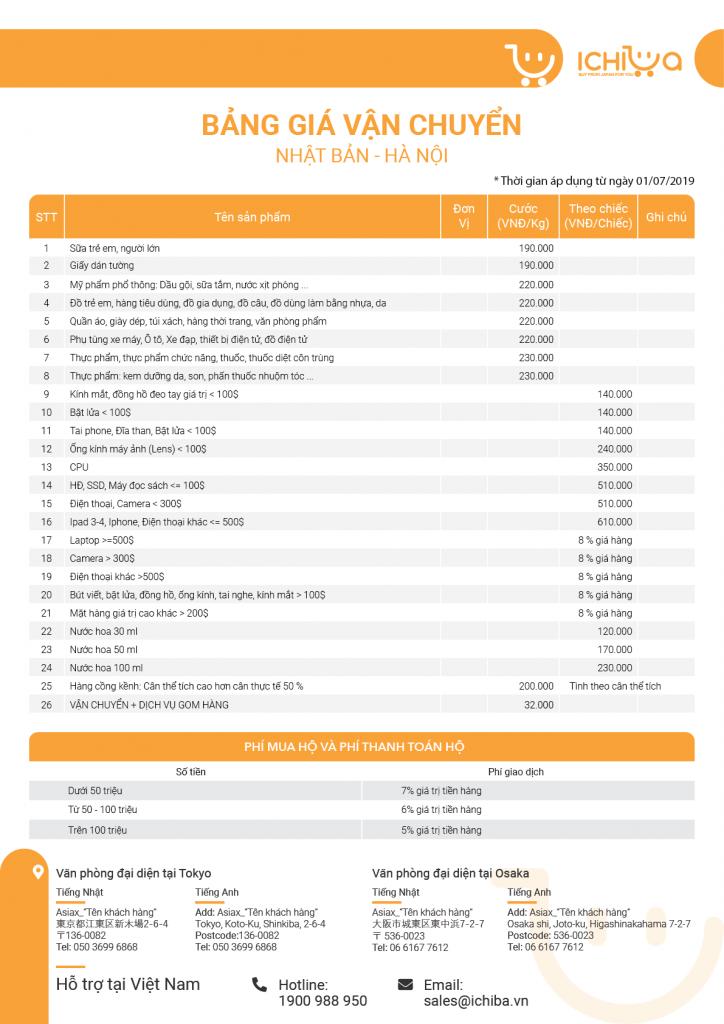 Bảng giá vận chuyển hàng từ Nhật Bản về Hà Nội