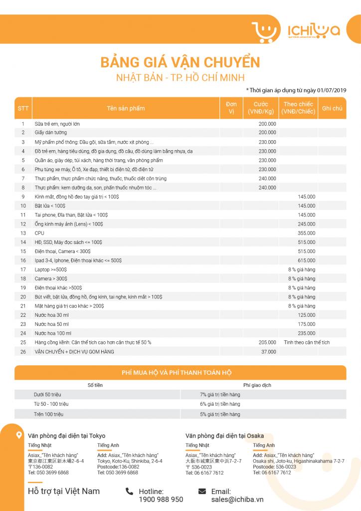 Bảng giá vận chuyển hàng từ Nhật Bản về Tp. Hồ Chí Minh